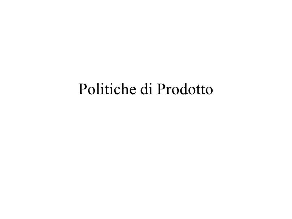 Politiche di Prodotto