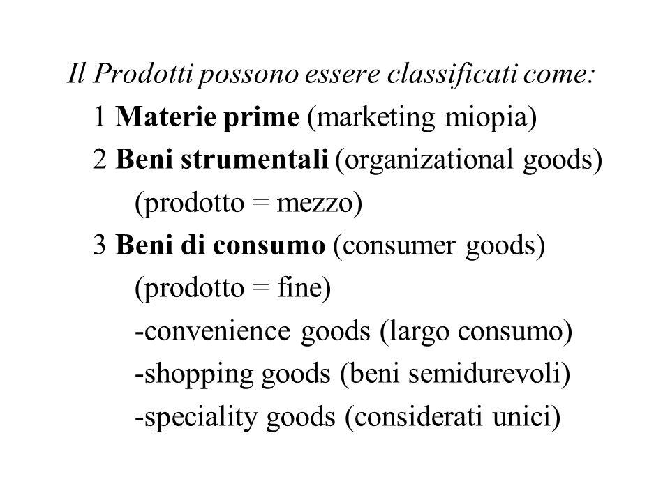 Il Prodotti possono essere classificati come:
