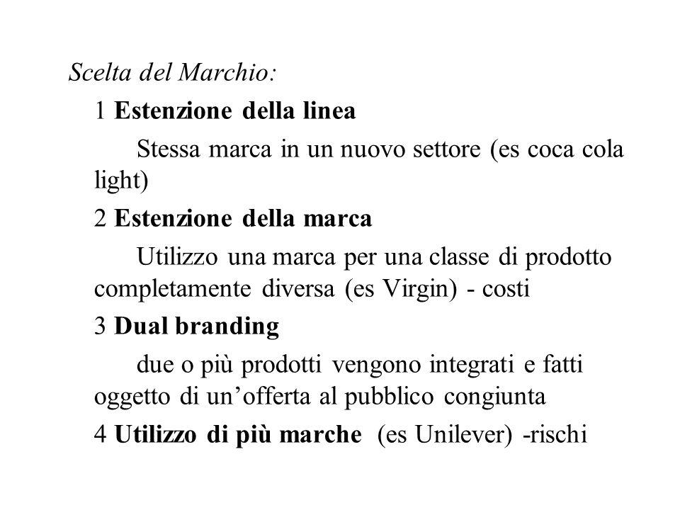 Scelta del Marchio: 1 Estenzione della linea. Stessa marca in un nuovo settore (es coca cola light)
