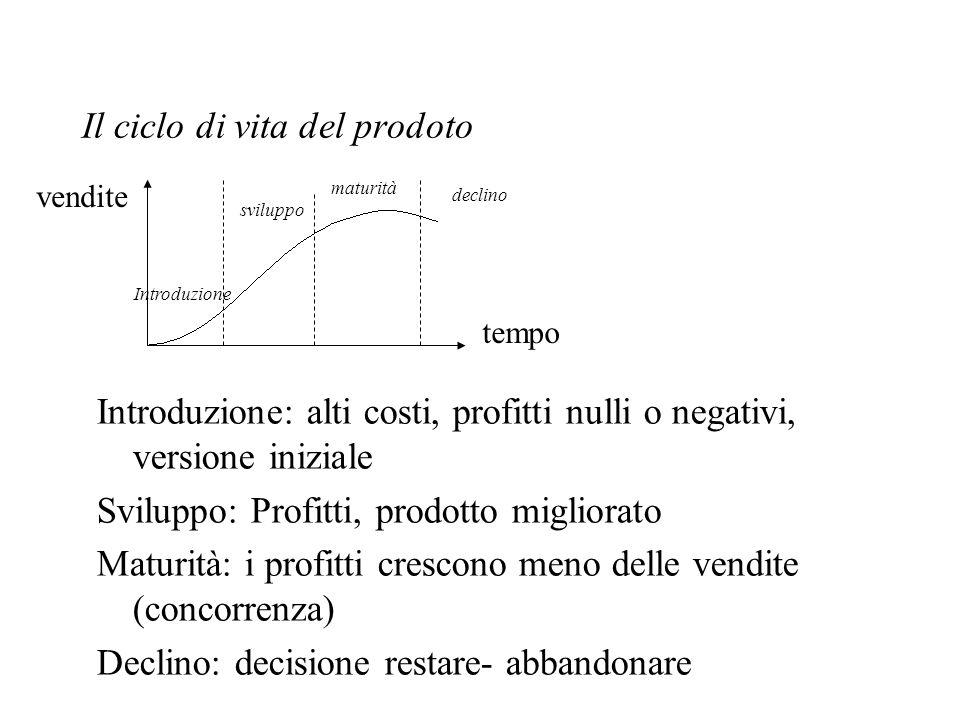 Il ciclo di vita del prodoto