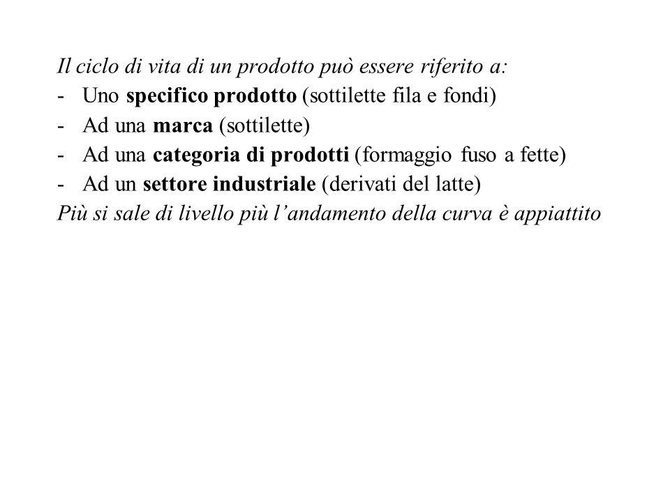 Il ciclo di vita di un prodotto può essere riferito a: