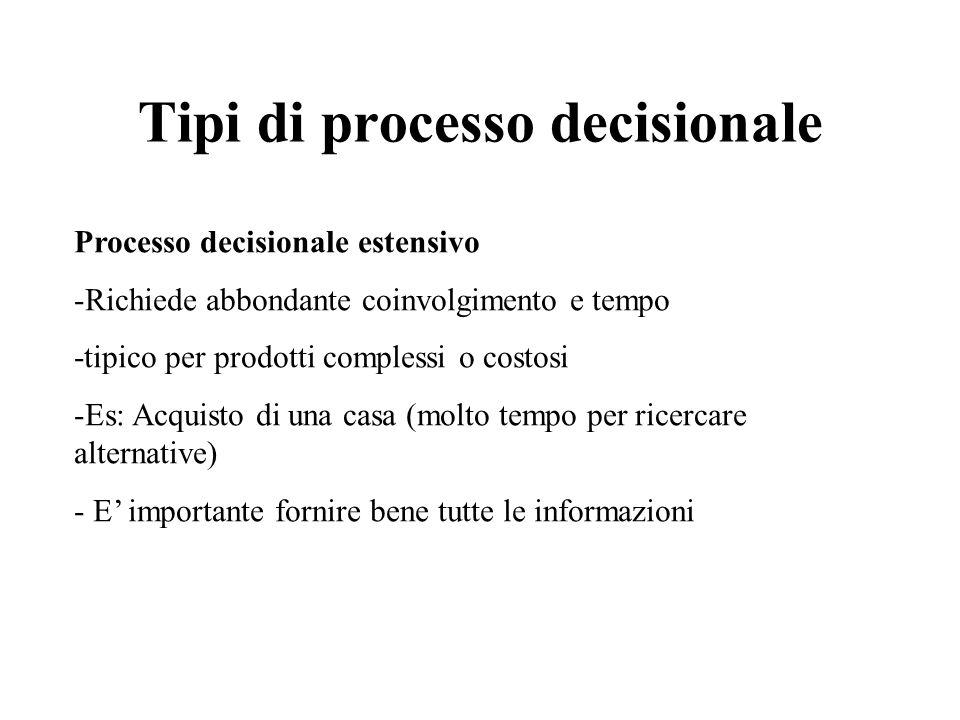 Tipi di processo decisionale