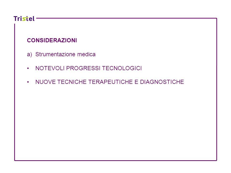 CONSIDERAZIONI a) Strumentazione medica. NOTEVOLI PROGRESSI TECNOLOGICI.