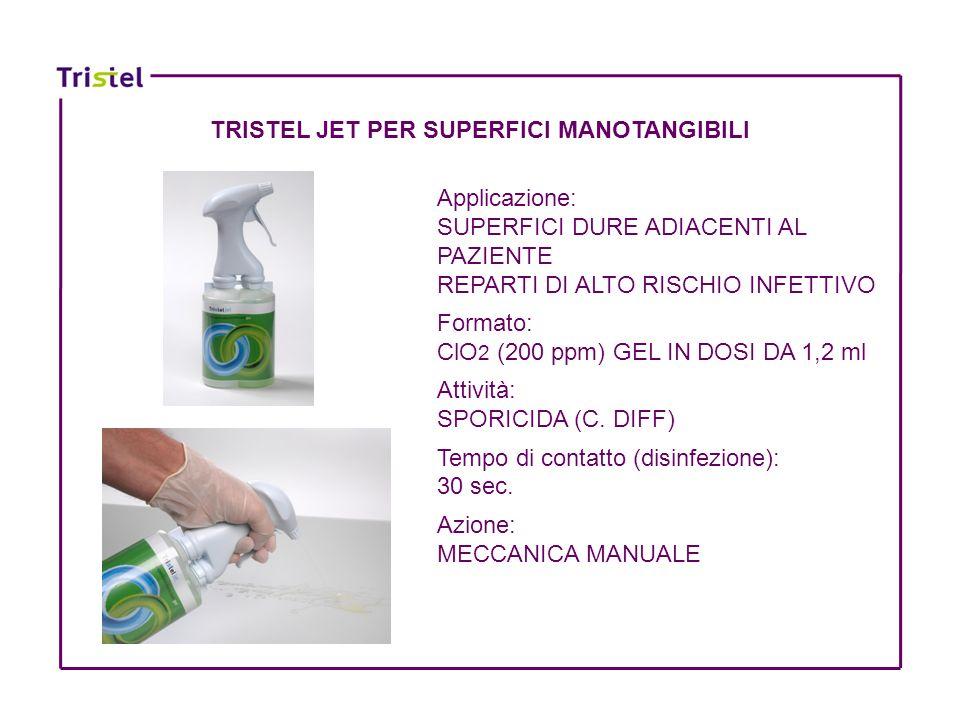 TRISTEL JET PER SUPERFICI MANOTANGIBILI