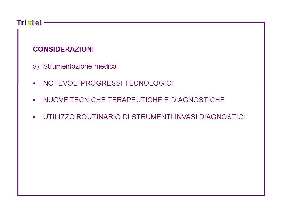 CONSIDERAZIONI a) Strumentazione medica. NOTEVOLI PROGRESSI TECNOLOGICI. NUOVE TECNICHE TERAPEUTICHE E DIAGNOSTICHE.