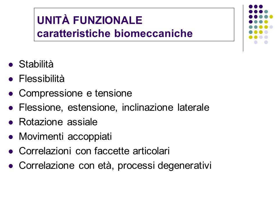 UNITÀ FUNZIONALE caratteristiche biomeccaniche