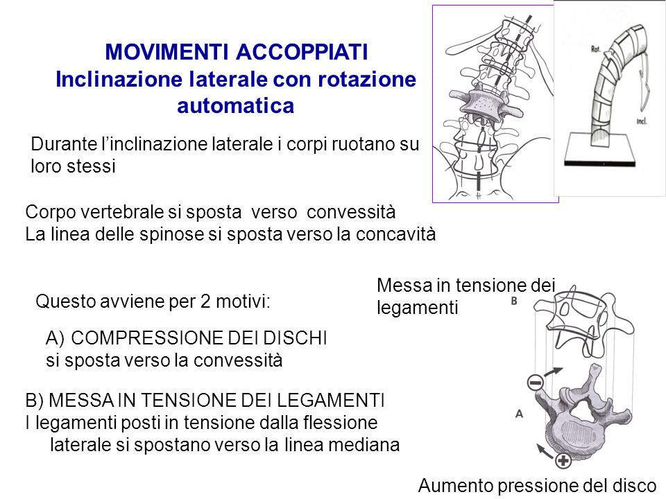 Inclinazione laterale con rotazione automatica