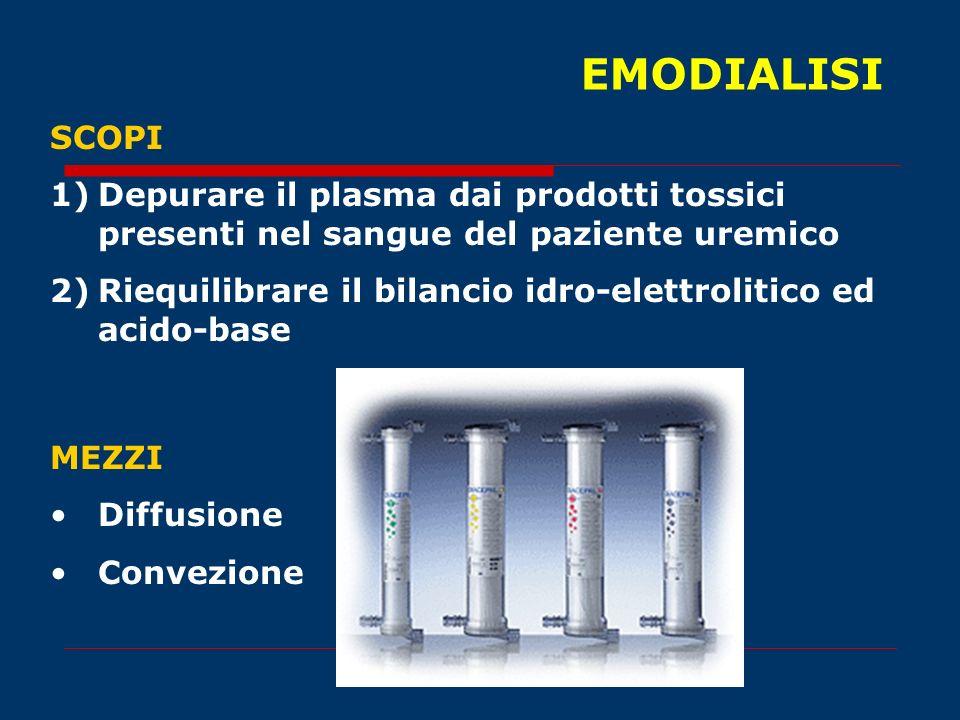 EMODIALISI SCOPI. Depurare il plasma dai prodotti tossici presenti nel sangue del paziente uremico.