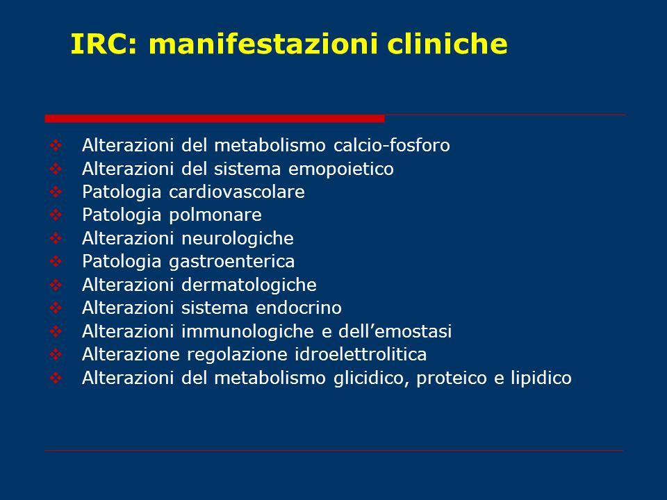IRC: manifestazioni cliniche