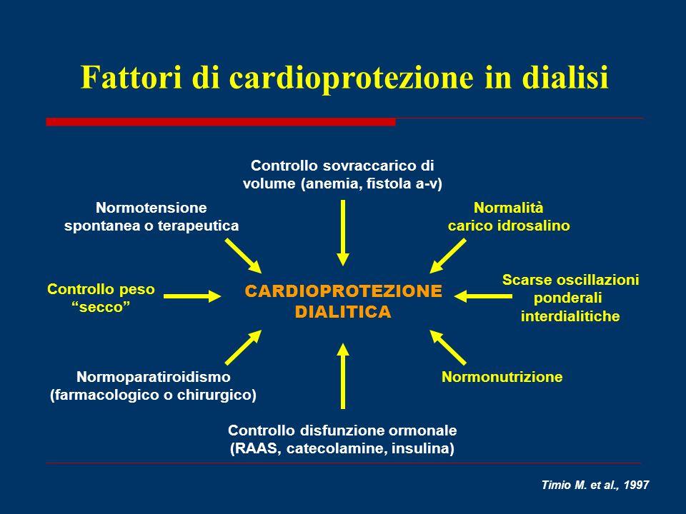 Fattori di cardioprotezione in dialisi