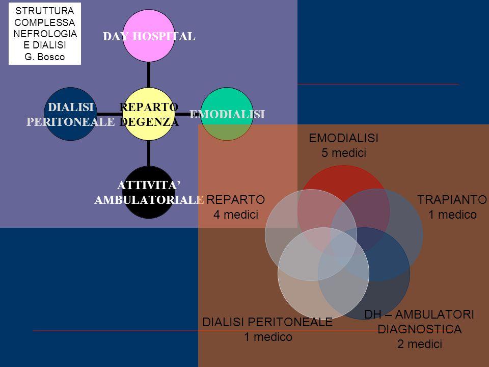 STRUTTURA COMPLESSA NEFROLOGIA E DIALISI G. Bosco