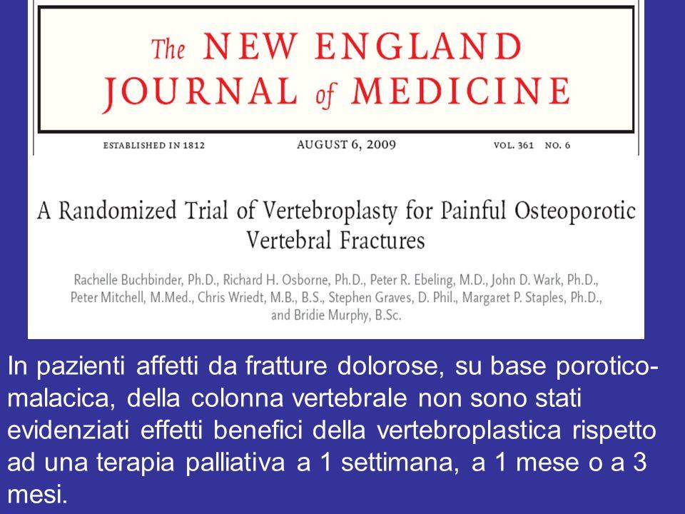 In pazienti affetti da fratture dolorose, su base porotico-malacica, della colonna vertebrale non sono stati evidenziati effetti benefici della vertebroplastica rispetto ad una terapia palliativa a 1 settimana, a 1 mese o a 3 mesi.
