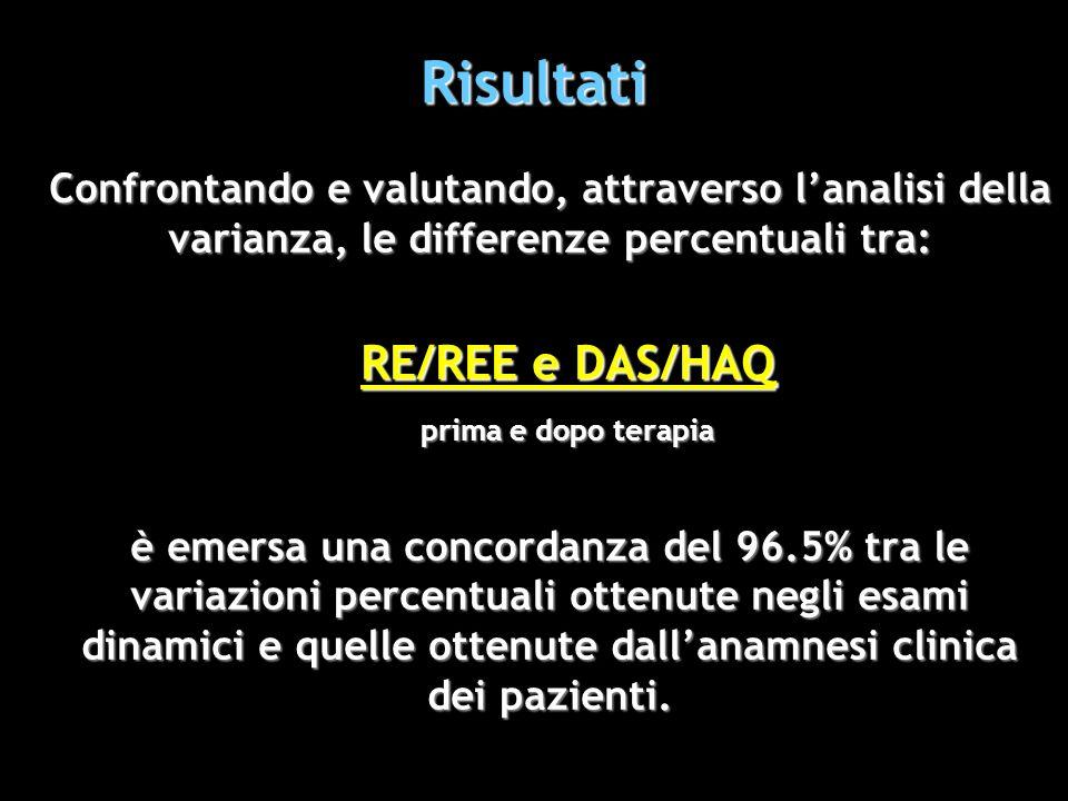 Risultati Confrontando e valutando, attraverso l'analisi della varianza, le differenze percentuali tra: