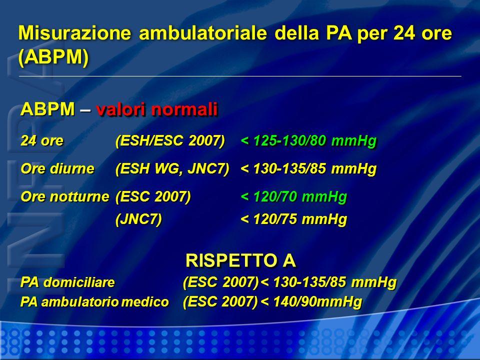 Misurazione ambulatoriale della PA per 24 ore (ABPM)