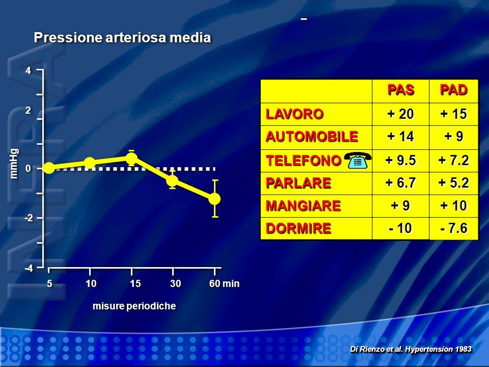 Pressione arteriosa media