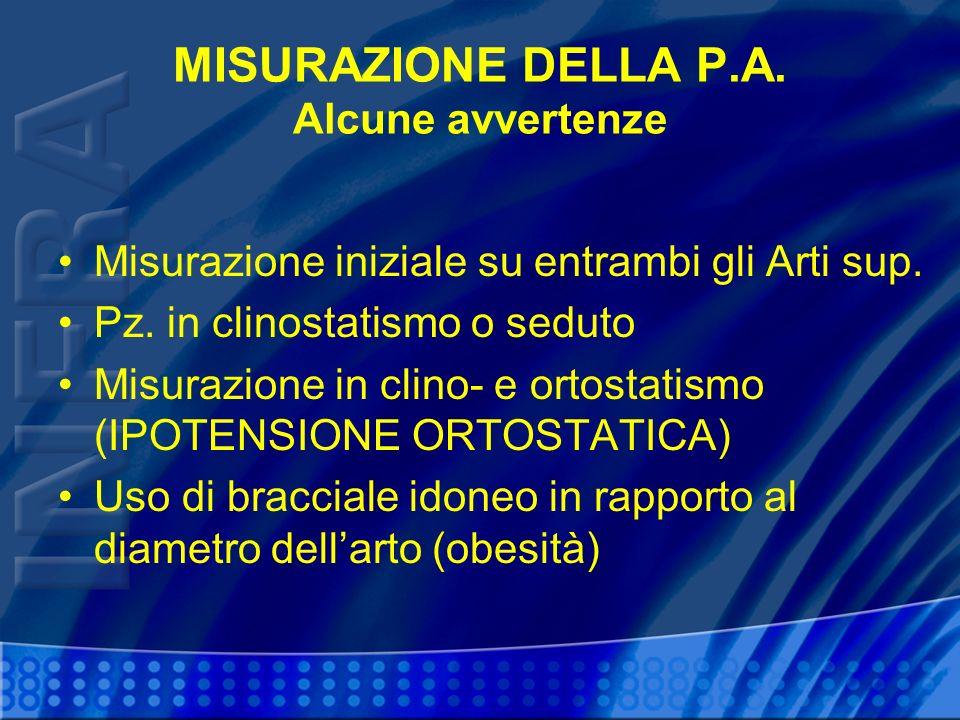 MISURAZIONE DELLA P.A. Alcune avvertenze