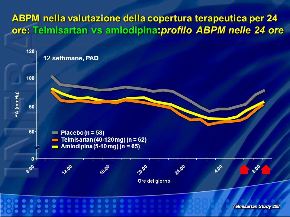 ABPM nella valutazione della copertura terapeutica per 24 ore: Telmisartan vs amlodipina:profilo ABPM nelle 24 ore