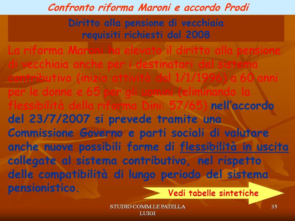 Confronto riforma Maroni e accordo Prodi