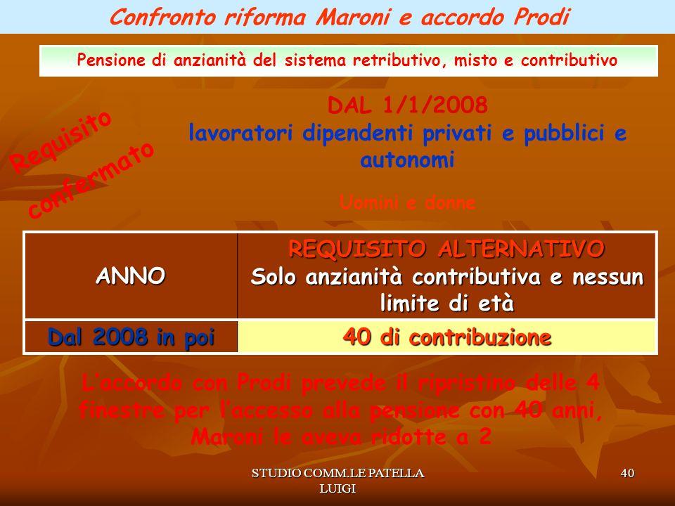 Requisito confermato Confronto riforma Maroni e accordo Prodi