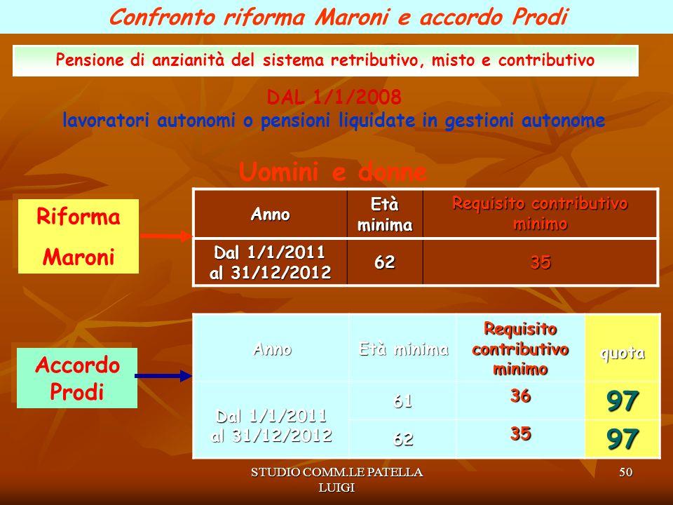 Uomini e donne 97 Confronto riforma Maroni e accordo Prodi Riforma