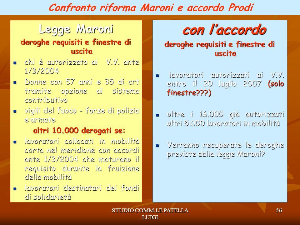 Legge Maroni con l'accordo Confronto riforma Maroni e accordo Prodi