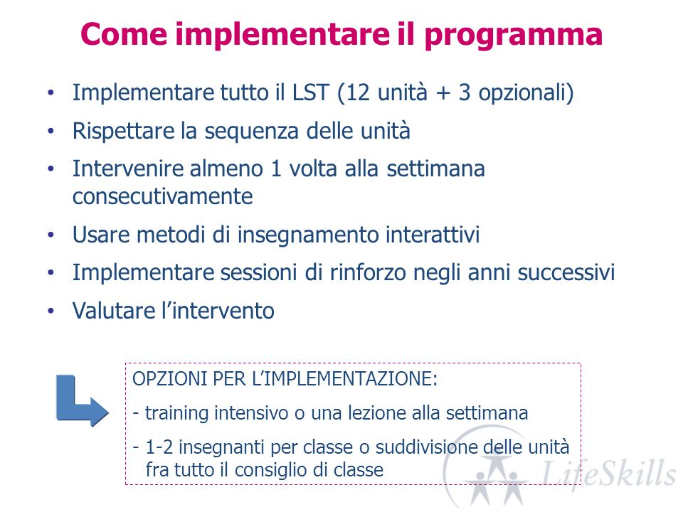 Come implementare il programma