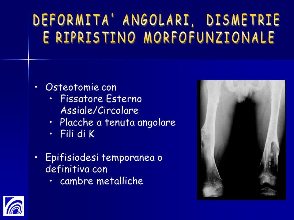 DEFORMITA ANGOLARI, DISMETRIE E RIPRISTINO MORFOFUNZIONALE