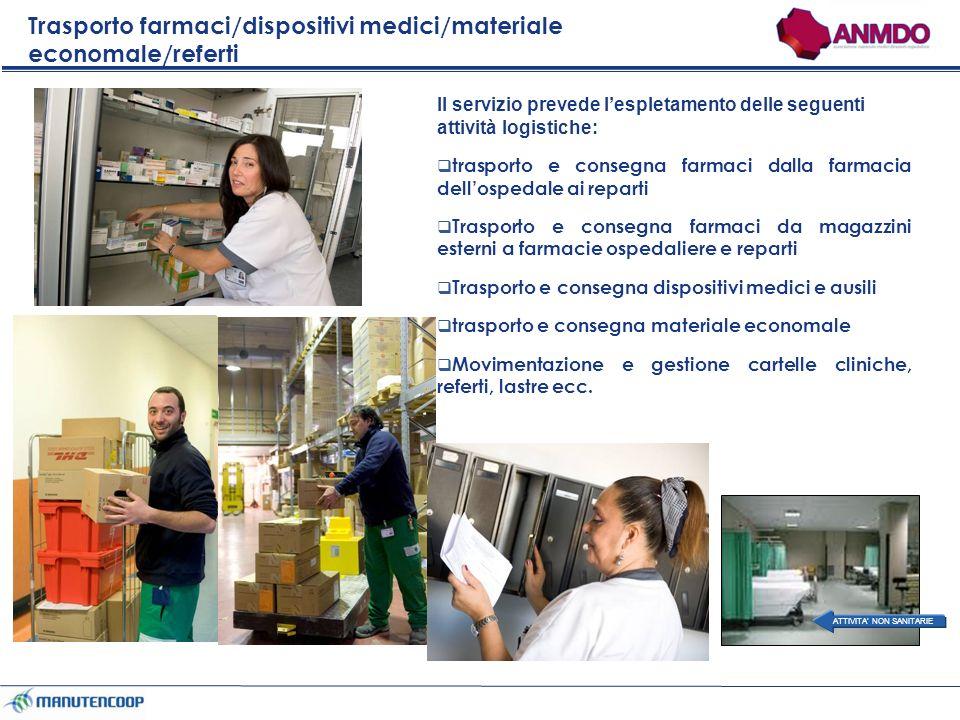 Trasporto farmaci/dispositivi medici/materiale economale/referti