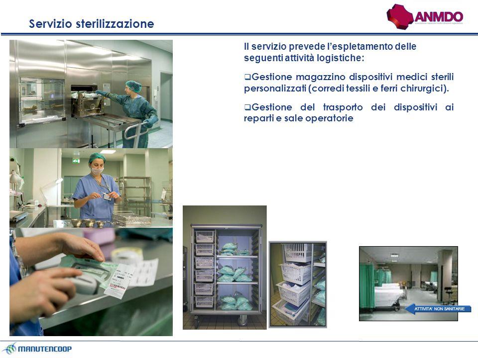 Servizio sterilizzazione