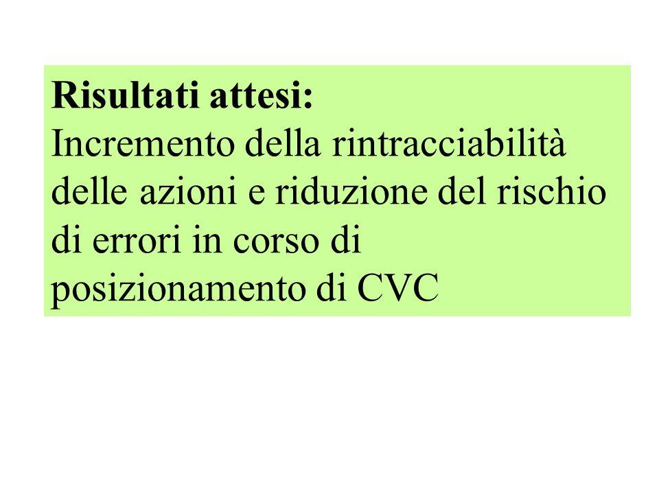Risultati attesi: Incremento della rintracciabilità delle azioni e riduzione del rischio di errori in corso di posizionamento di CVC.