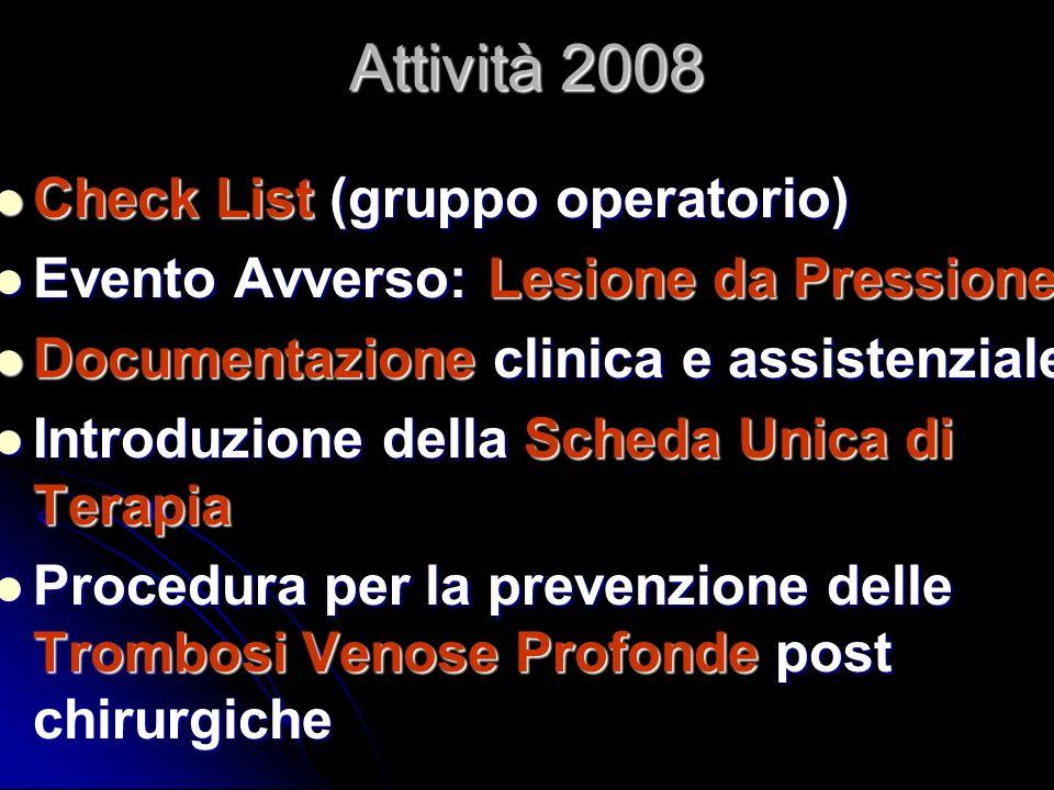 Attività 2008 Check List (gruppo operatorio)