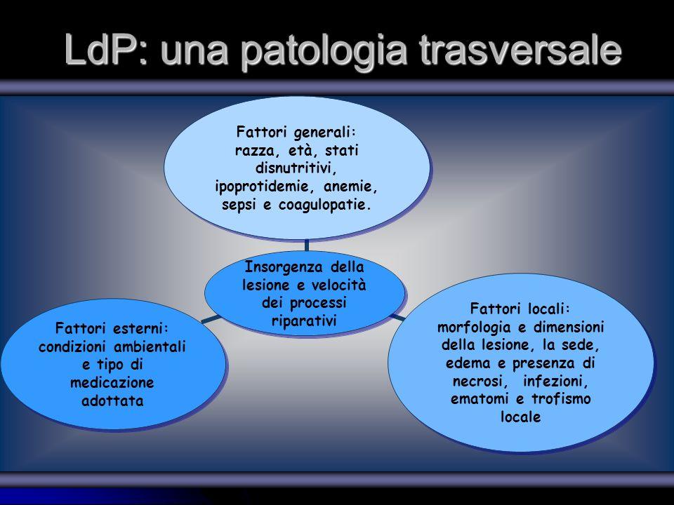 LdP: una patologia trasversale