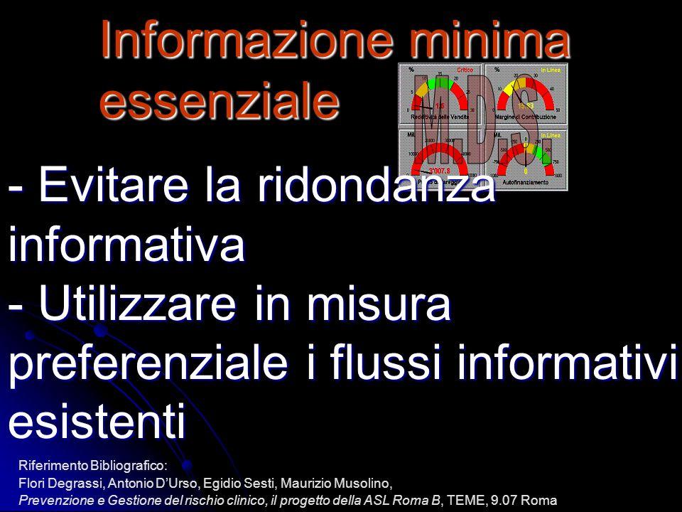 Informazione minima essenziale
