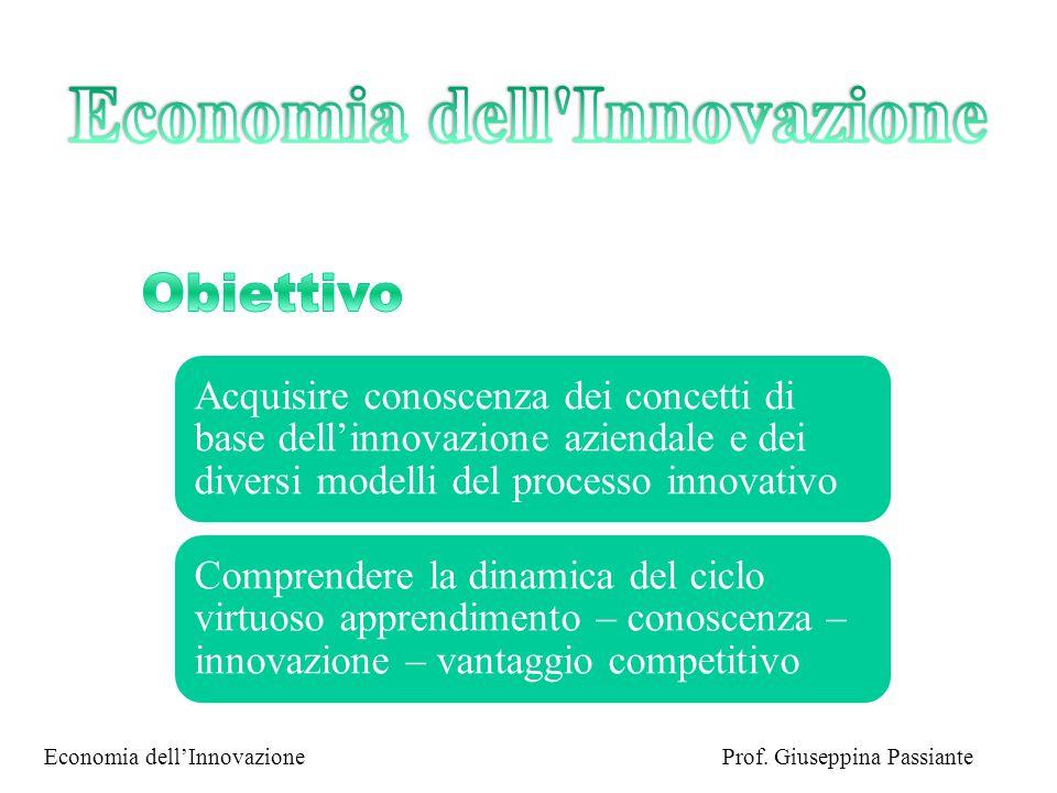 Economia dell Innovazione
