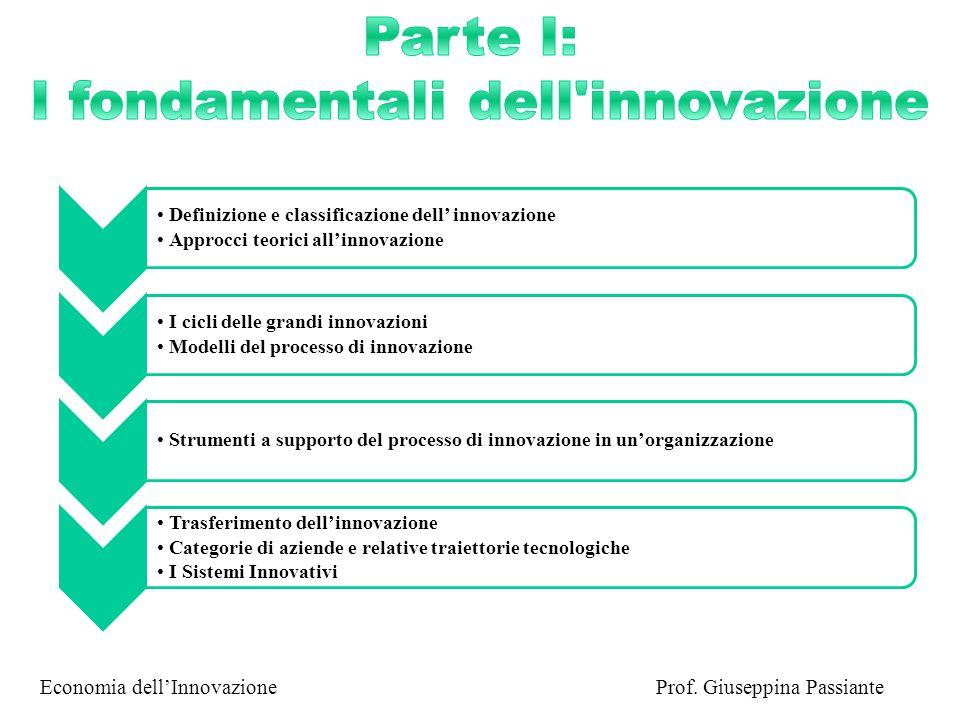 I fondamentali dell innovazione