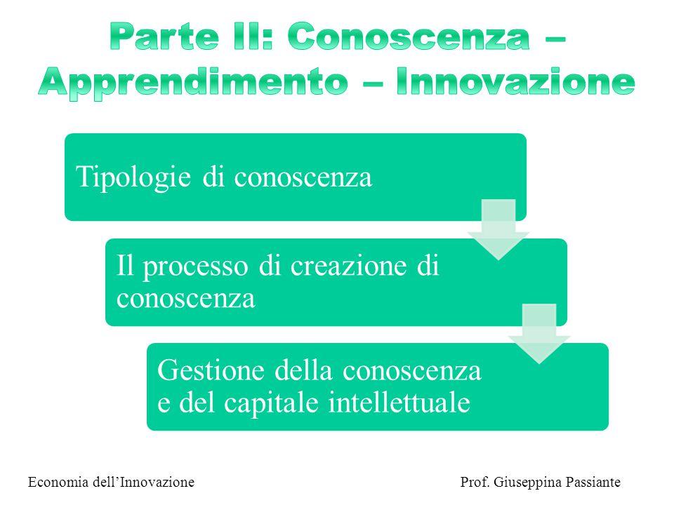 Parte II: Conoscenza – Apprendimento – Innovazione