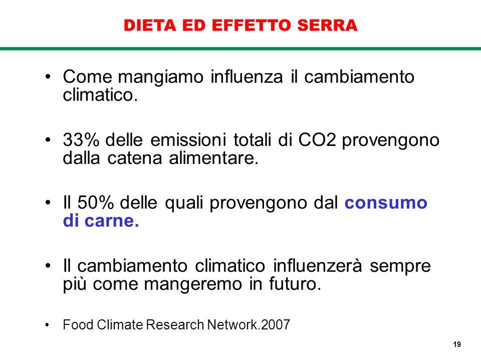 Come mangiamo influenza il cambiamento climatico.