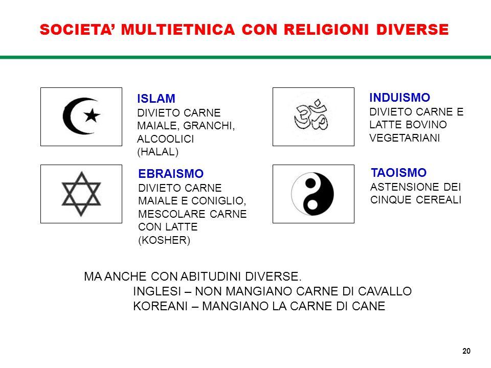 SOCIETA' MULTIETNICA CON RELIGIONI DIVERSE