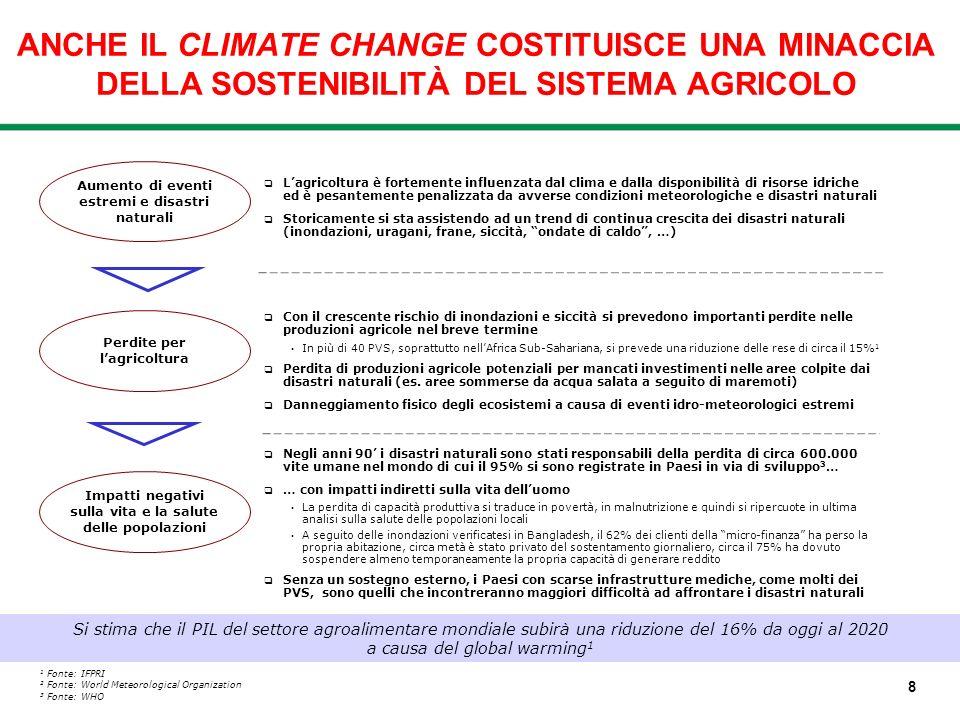 ANCHE IL CLIMATE CHANGE COSTITUISCE UNA MINACCIA DELLA SOSTENIBILITÀ DEL SISTEMA AGRICOLO