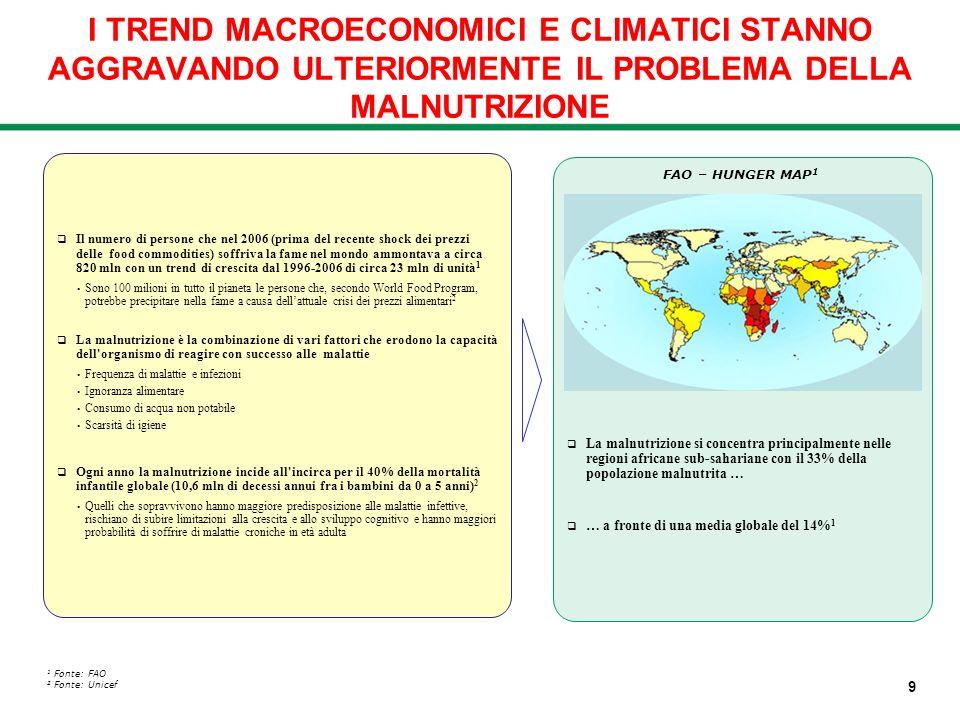I TREND MACROECONOMICI E CLIMATICI STANNO AGGRAVANDO ULTERIORMENTE IL PROBLEMA DELLA MALNUTRIZIONE