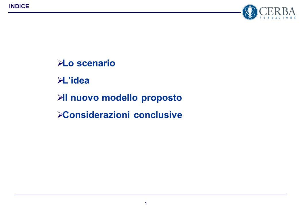 Il nuovo modello proposto Considerazioni conclusive