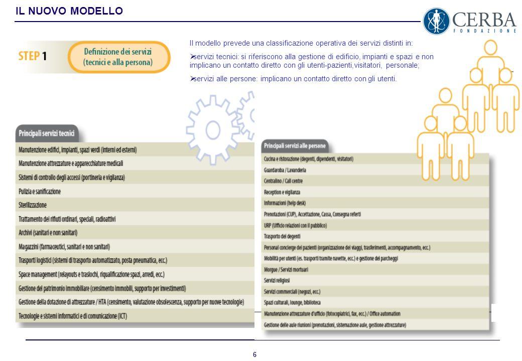 IL NUOVO MODELLO Il modello prevede una classificazione operativa dei servizi distinti in: