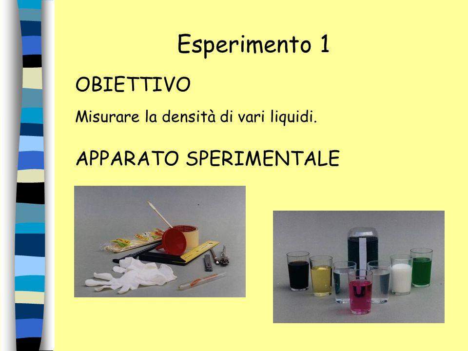 Esperimento 1 OBIETTIVO APPARATO SPERIMENTALE