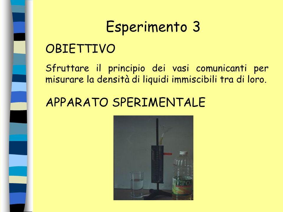 Esperimento 3 OBIETTIVO APPARATO SPERIMENTALE