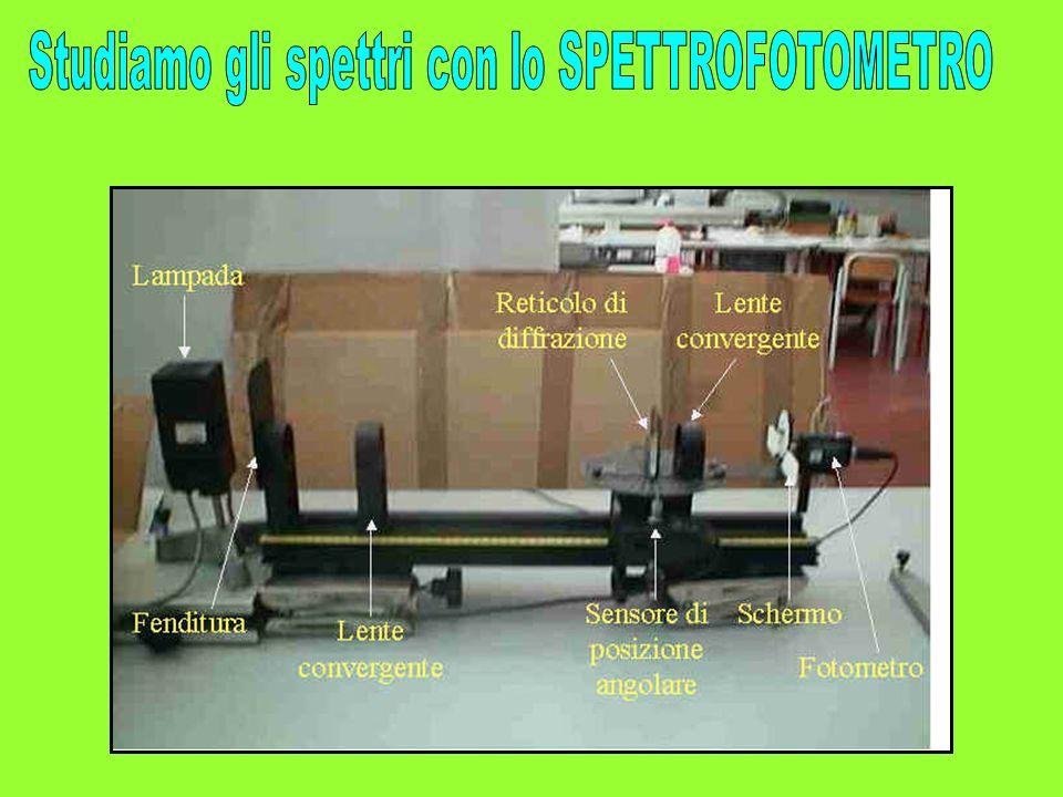 Studiamo gli spettri con lo SPETTROFOTOMETRO