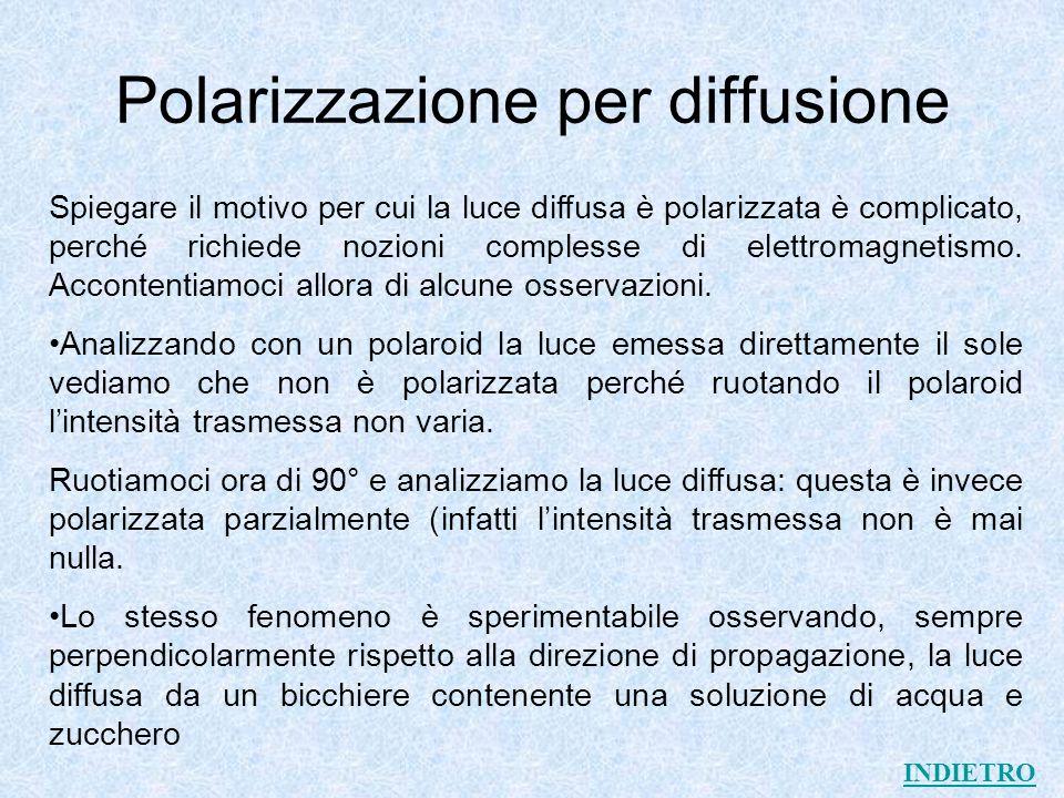 Polarizzazione per diffusione