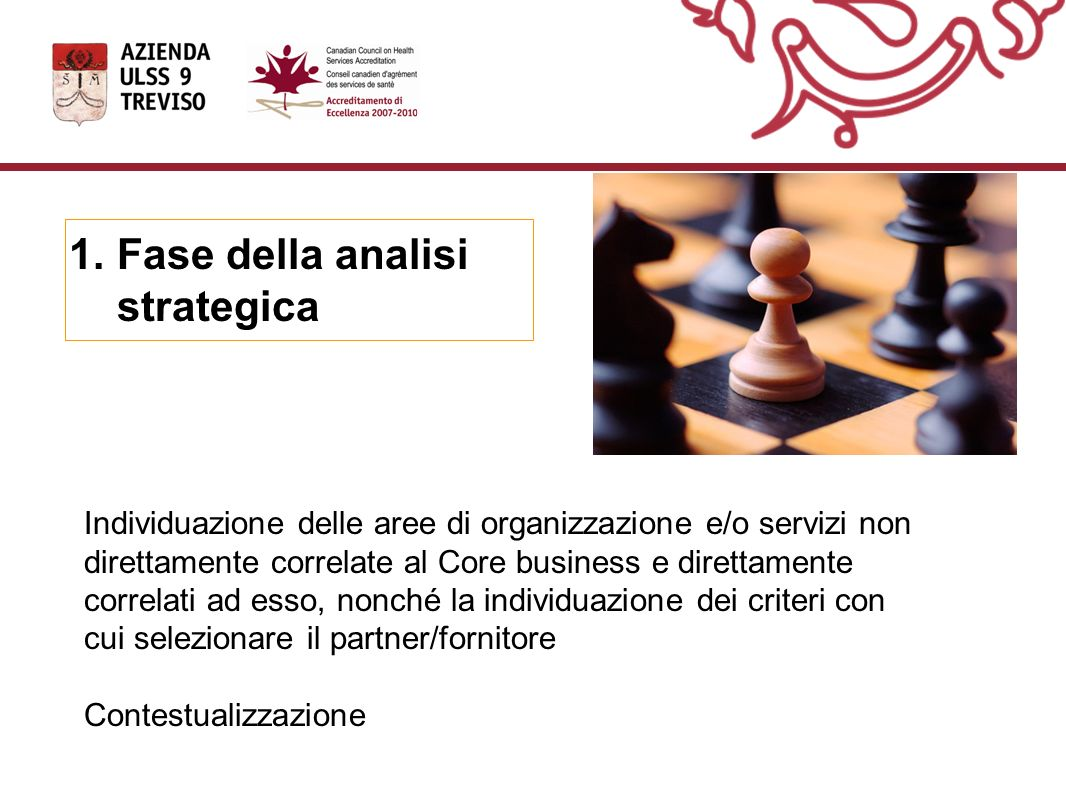 Fase della analisi strategica