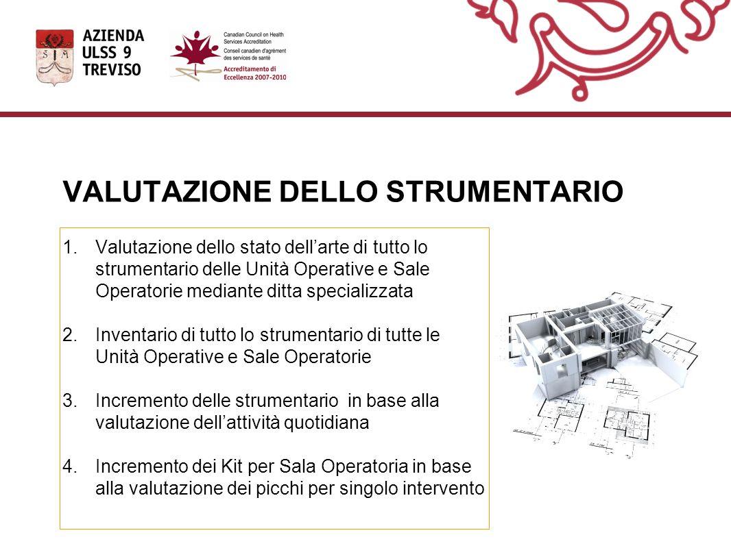 VALUTAZIONE DELLO STRUMENTARIO