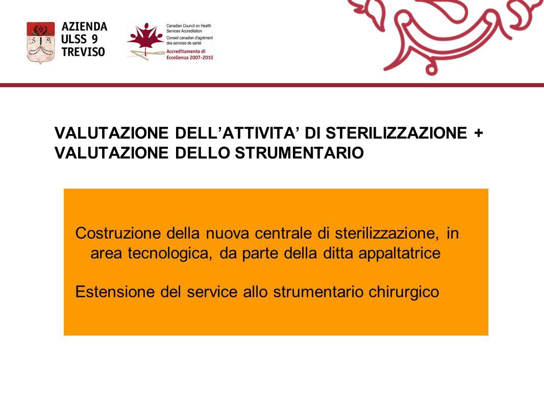 VALUTAZIONE DELL'ATTIVITA' DI STERILIZZAZIONE + VALUTAZIONE DELLO STRUMENTARIO