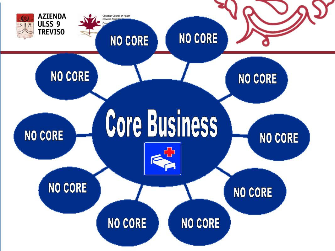 Core Business NO CORE NO CORE NO CORE NO CORE NO CORE NO CORE NO CORE